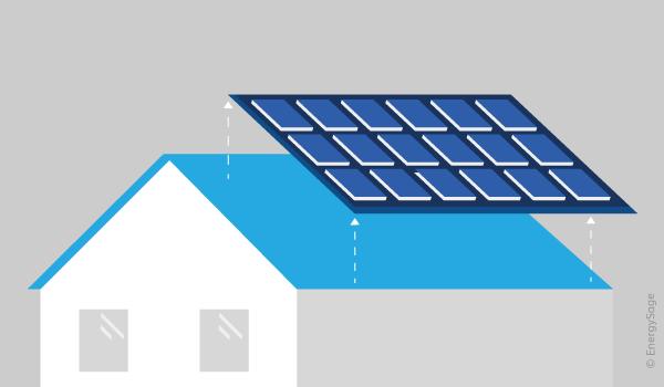 آیا نصب پنل های خورشیدی به سقف آسیب می رساند؟