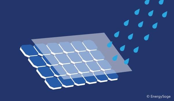 آیا پنل های خورشیدی ضد آب هستند